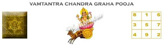 how to remove chandra graha dosh